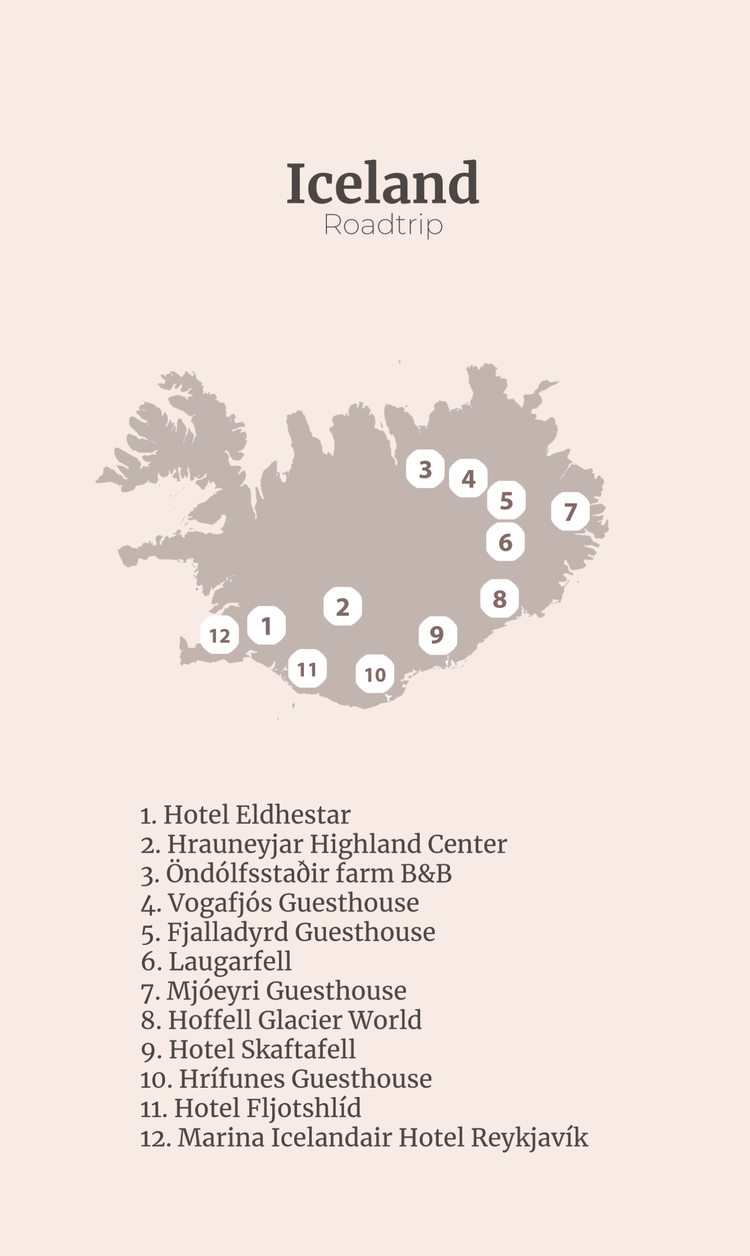 14 days Iceland Roadtrip itinerary